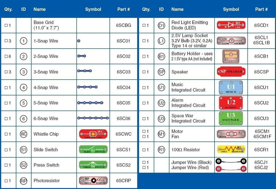 Snap Circuits Lab Home Electromagnetism